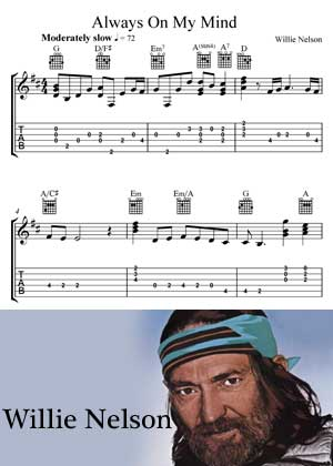 Always On My Mind By Willie Nelson with Sheet music in PDF