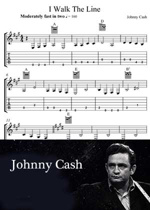 I Walk The Line By Johnny Cash with Sheet music in PDF