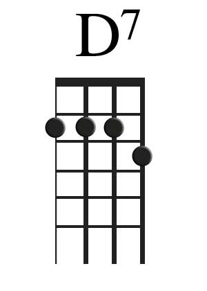 All i want for christmas is you chords guitar