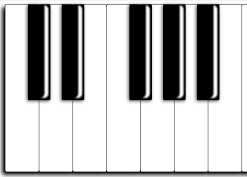 A Piano Keyboard